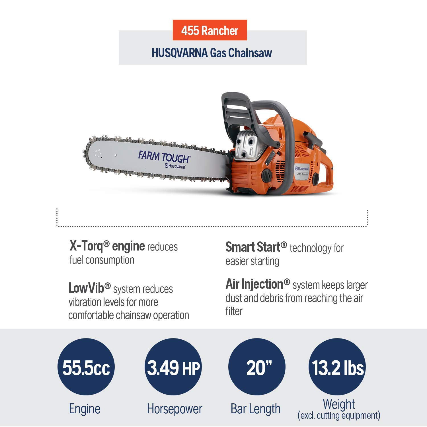Best Chainsaw for Milling of 2020
